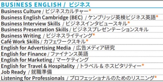 ILSC - 【全172校】プロが解説するオーストラリア語学学校の5つの選び方!